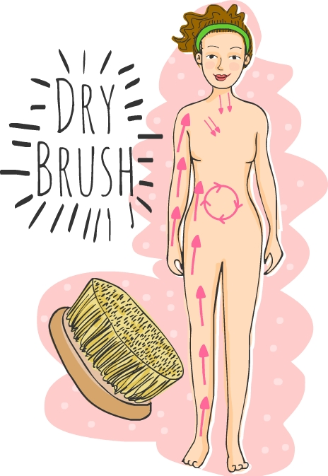 How to Dry Skin Brushing